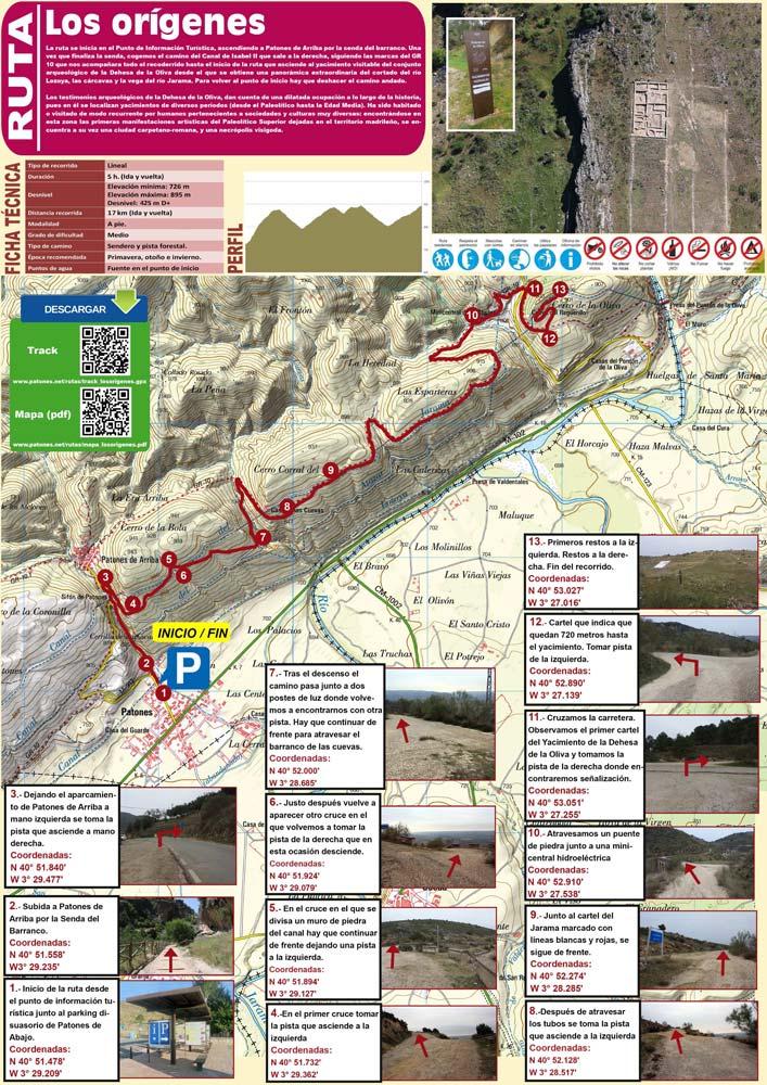 Mapa ruta los origenes Patones